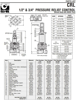 Picture of CLAVAL   CRL & CRD ADJUSTING SCREW   7188201D